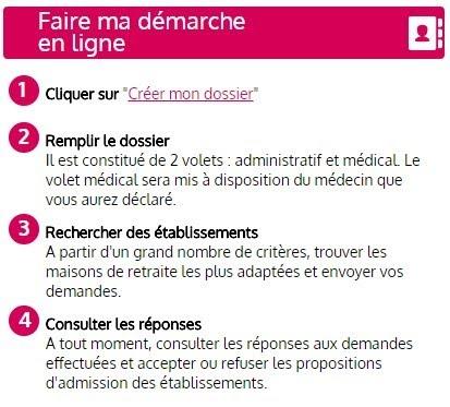 https://trajectoire.sante-ra.fr/GrandAge/Pages/Public/Accueil.aspx